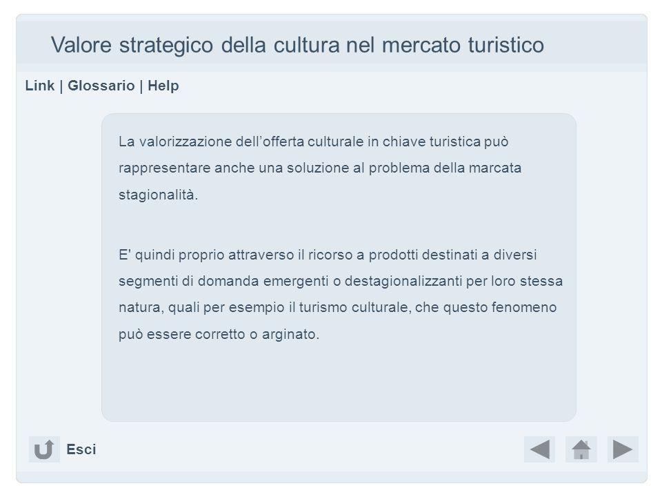 Valore strategico della cultura nel mercato turistico