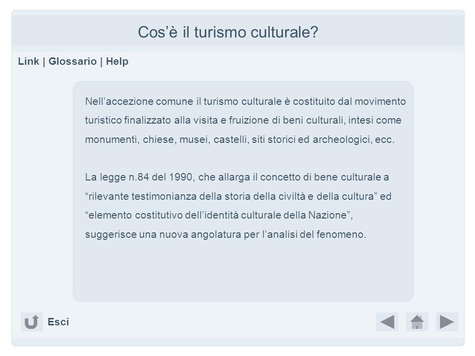 Cos'è il turismo culturale