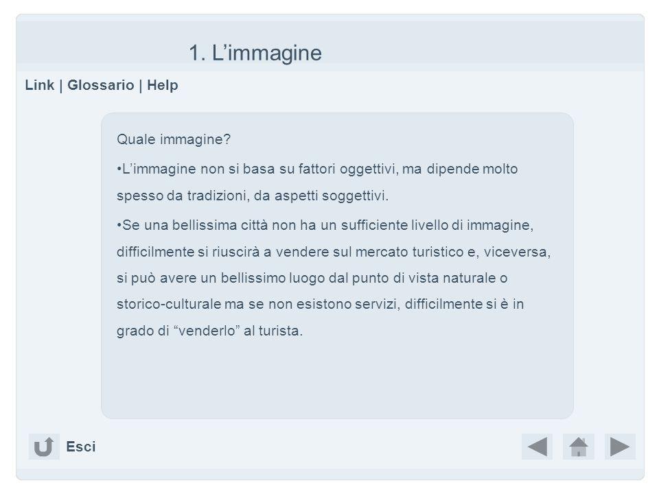 1. L'immagine Link | Glossario | Help Quale immagine