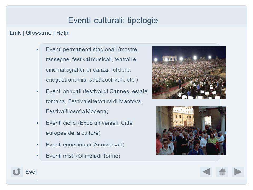 Eventi culturali: tipologie