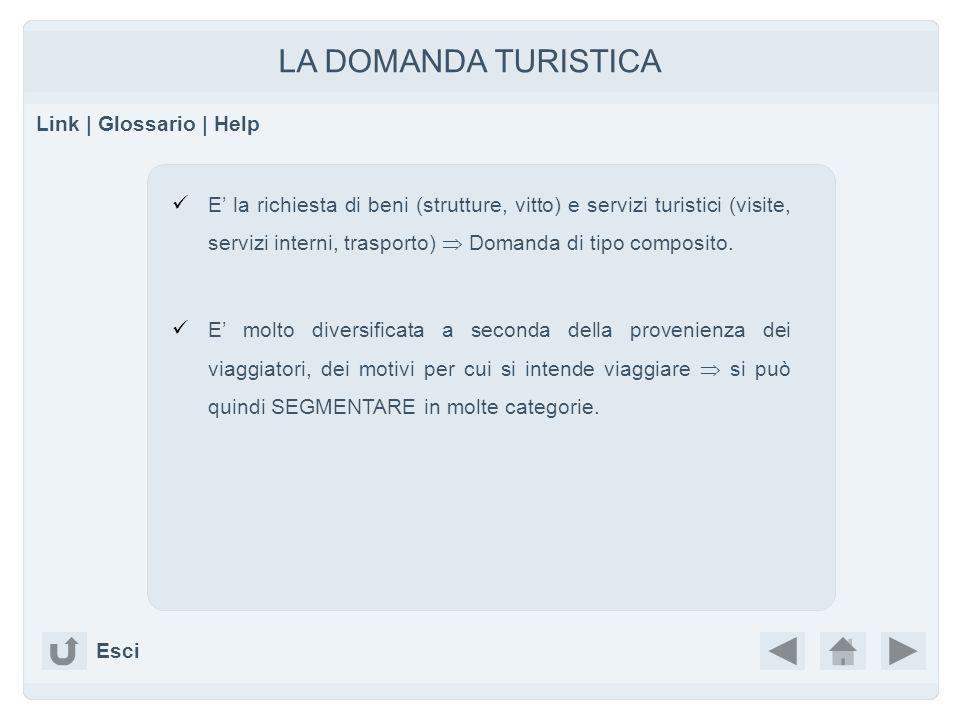 LA DOMANDA TURISTICA Link | Glossario | Help