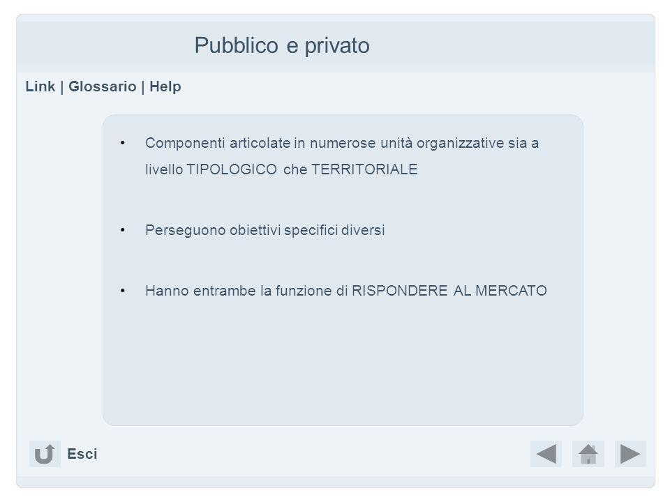 Pubblico e privato Link | Glossario | Help