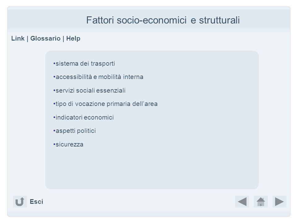 Fattori socio-economici e strutturali