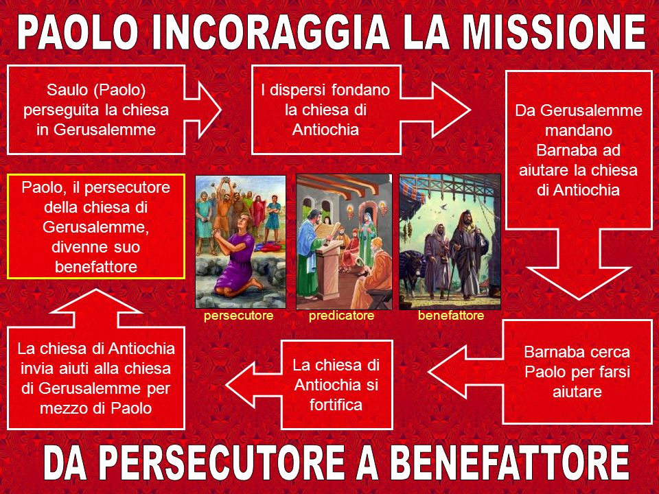 PAOLO INCORAGGIA LA MISSIONE