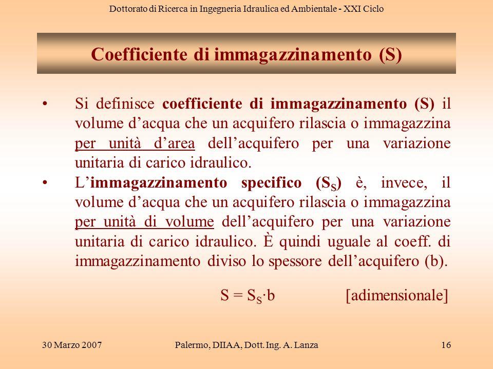 Coefficiente di immagazzinamento (S)