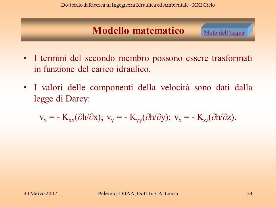 Modello matematico Moto dell'acqua. I termini del secondo membro possono essere trasformati in funzione del carico idraulico.