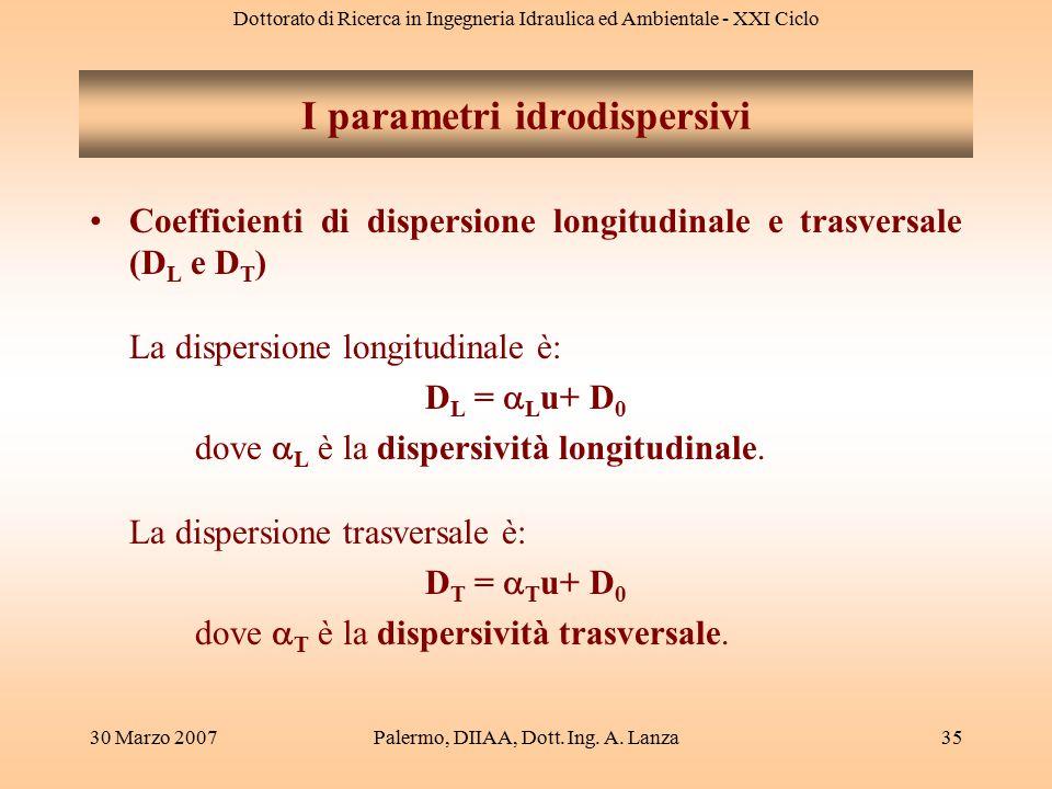 I parametri idrodispersivi