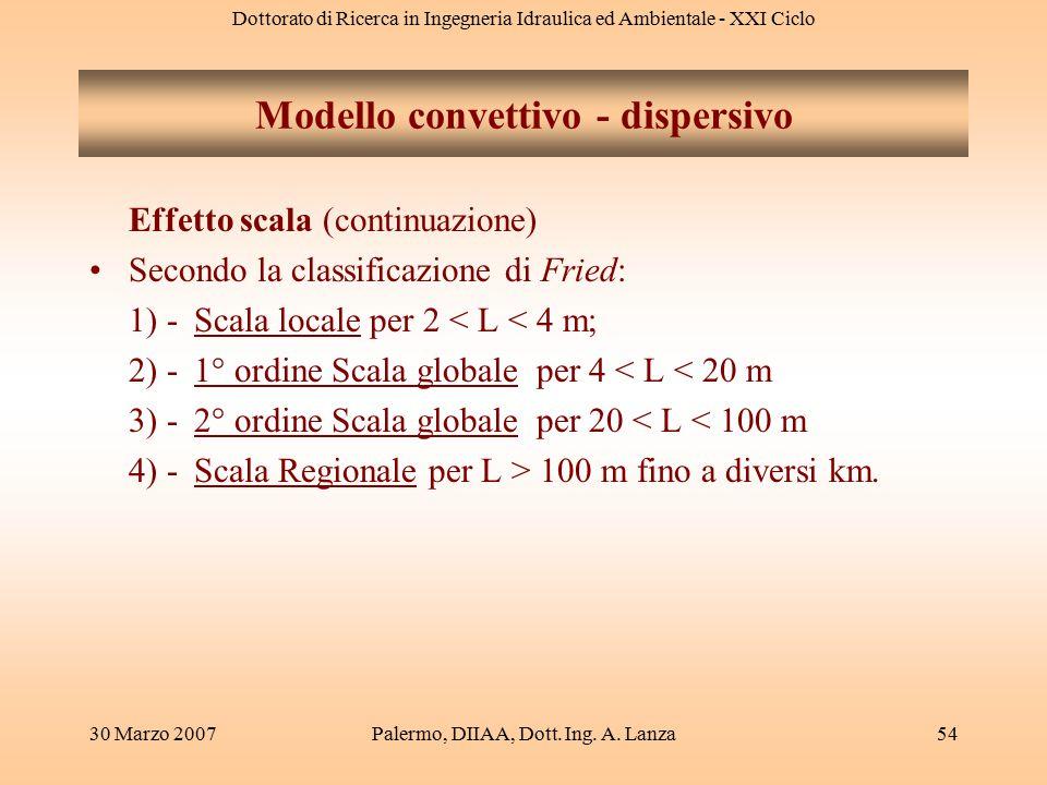 Modello convettivo - dispersivo