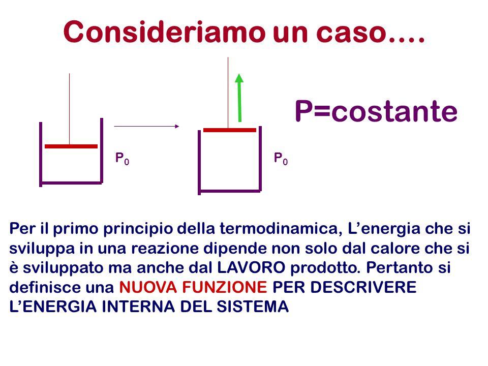Consideriamo un caso…. P=costante