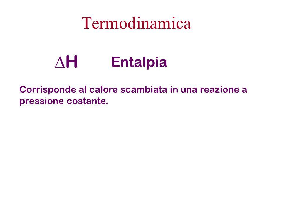 Termodinamica DH Entalpia
