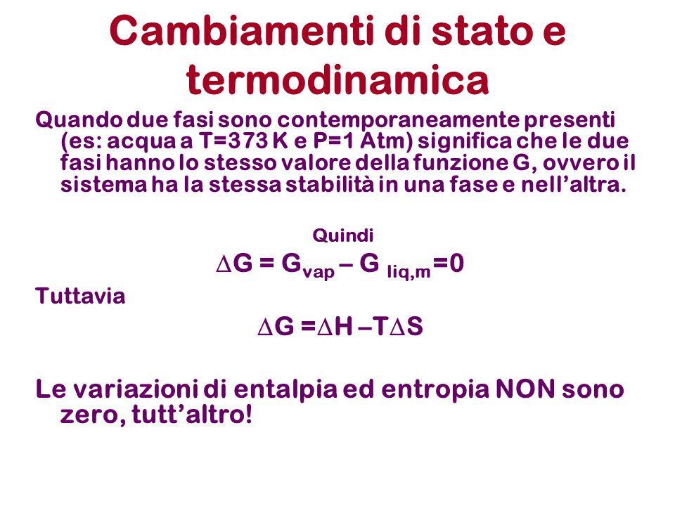 Cambiamenti di stato e termodinamica