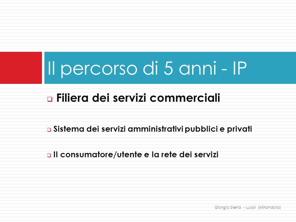 Il percorso di 5 anni - IP Filiera dei servizi commerciali