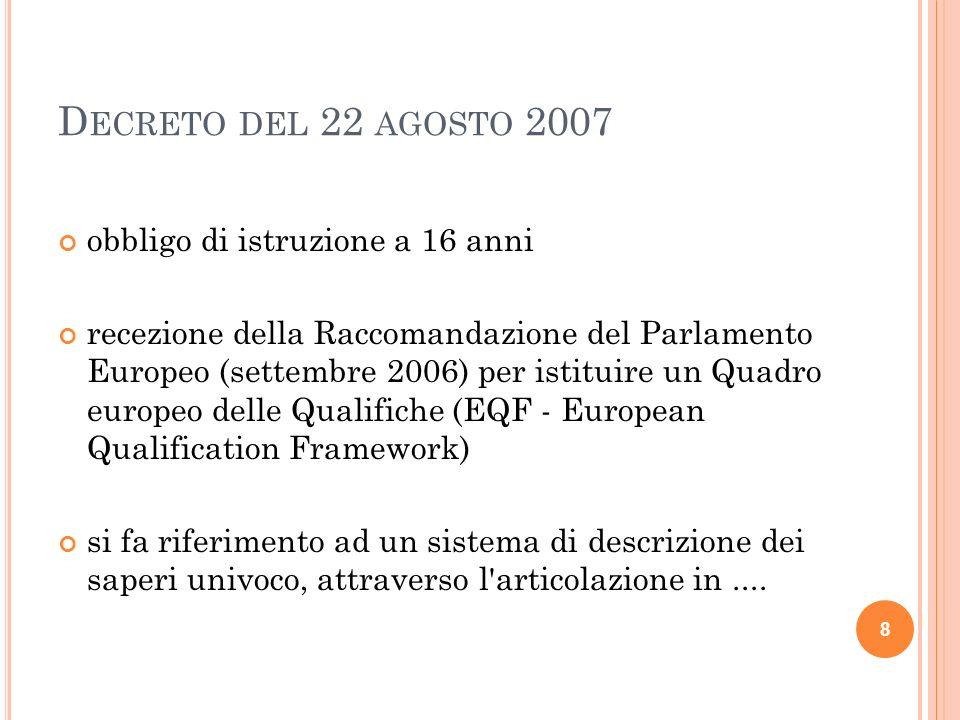 OBBLIGO DI ISTRUZIONE Decreto Ministeriale 139/2007