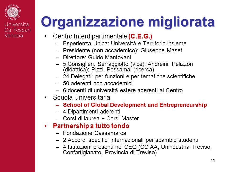 Organizzazione migliorata