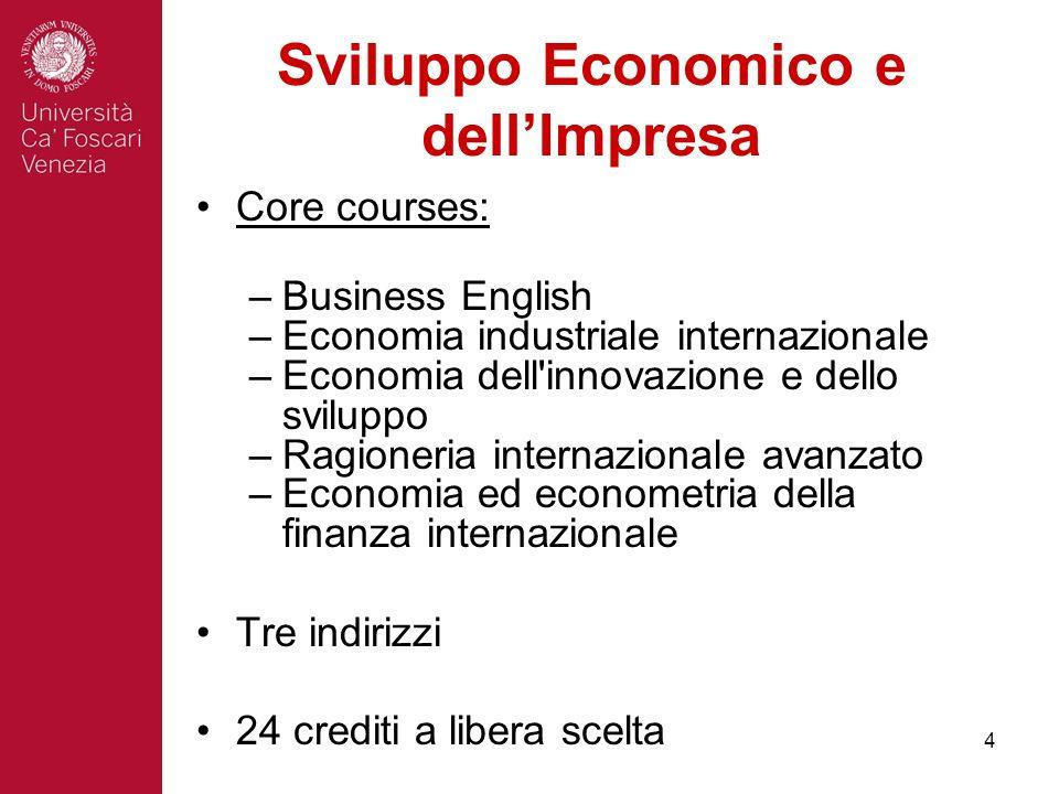 Sviluppo Economico e dell'Impresa
