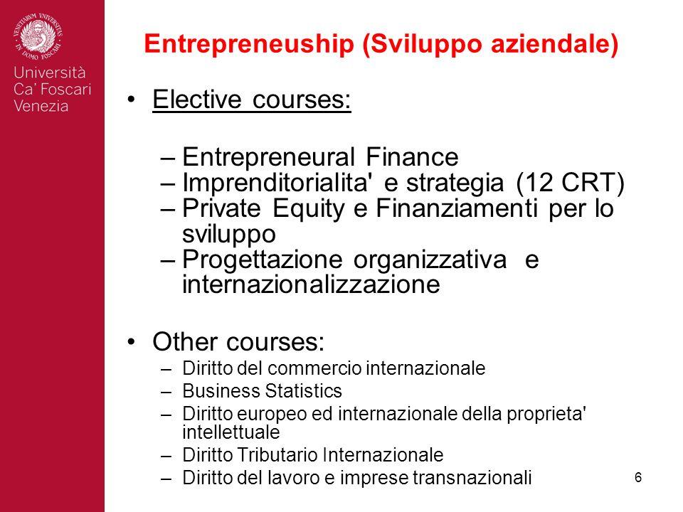 Entrepreneuship (Sviluppo aziendale)