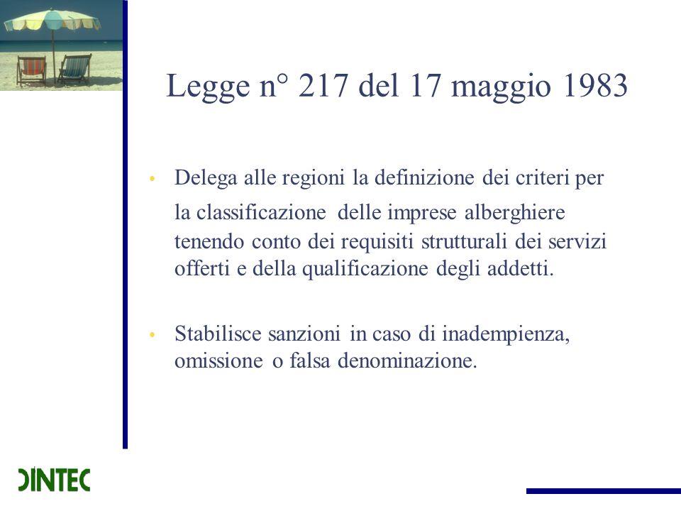 Legge n° 217 del 17 maggio 1983