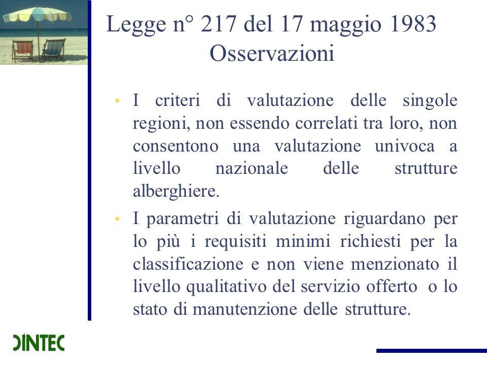 Legge n° 217 del 17 maggio 1983 Osservazioni