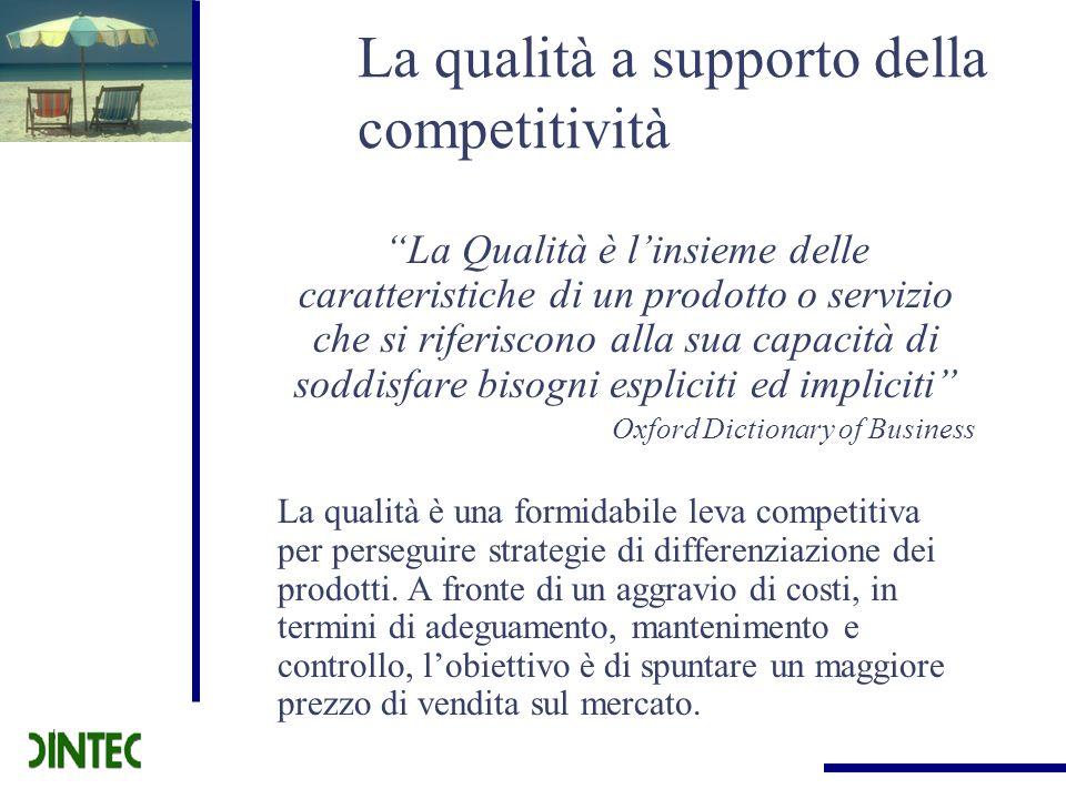 La qualità a supporto della competitività
