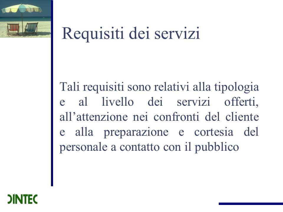 Requisiti dei servizi