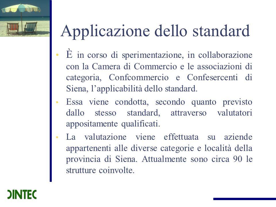 Applicazione dello standard