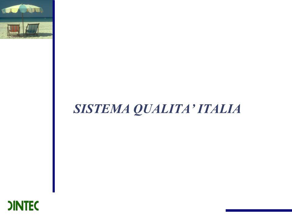 SISTEMA QUALITA' ITALIA
