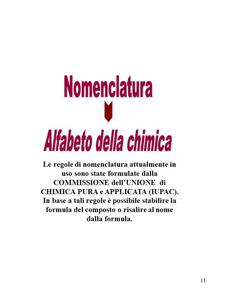 Alfabeto della chimica