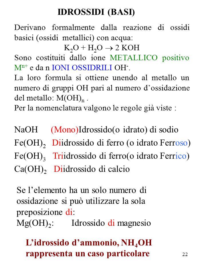 NaOH (Mono)Idrossido(o idrato) di sodio