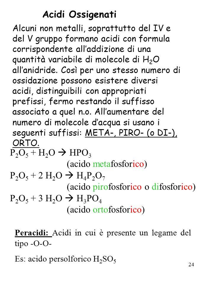 (acido metafosforico) P2O5 + 2 H2O  H4P2O7
