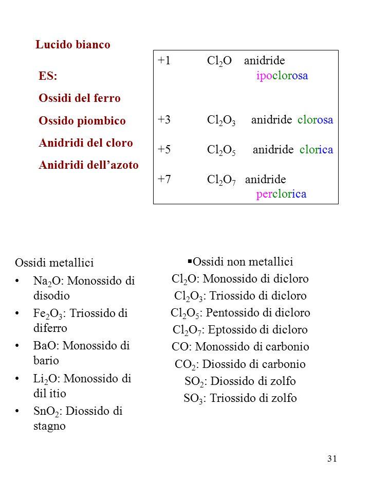 Lucido bianco +1 Cl2O anidride ipoclorosa. +3 Cl2O3 anidride clorosa. +5 Cl2O5 anidride clorica.