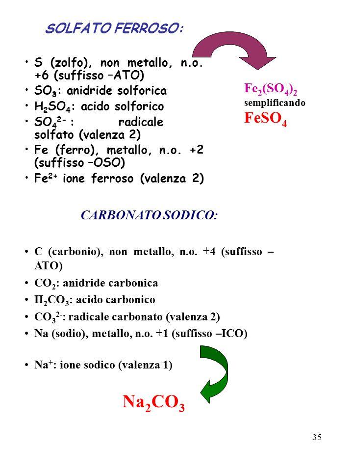 FeSO4 SOLFATO FERROSO: Fe2(SO4)2 CARBONATO SODICO: