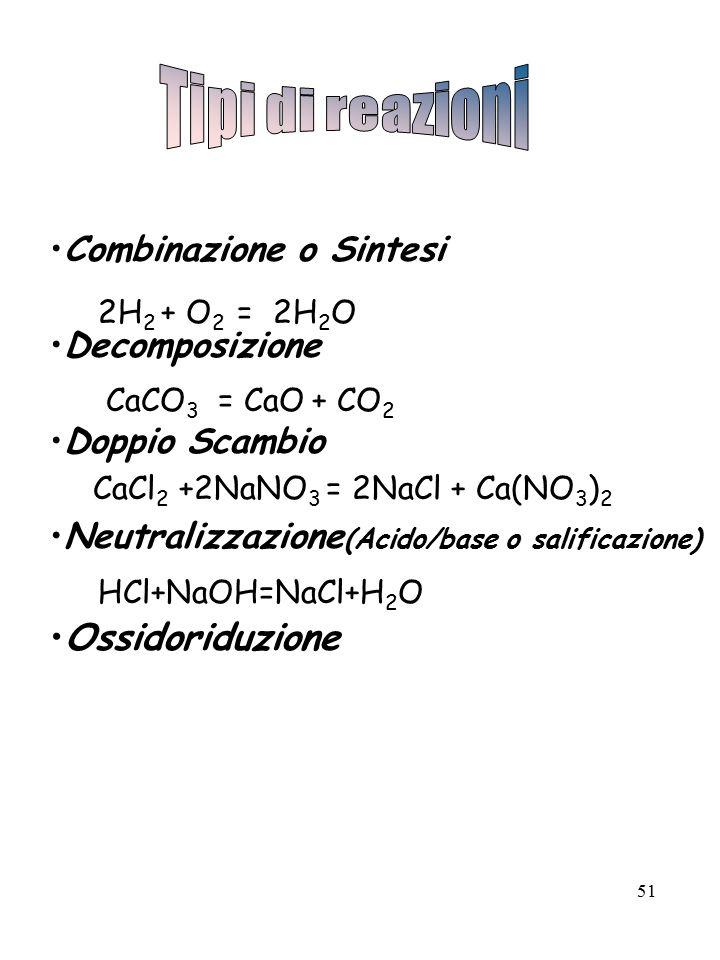 Tipi di reazioni Ossidoriduzione Combinazione o Sintesi Decomposizione