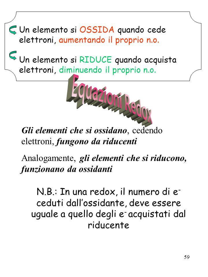 Un elemento si OSSIDA quando cede elettroni, aumentando il proprio n.o.