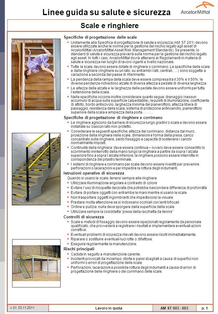 Scale e ringhiere Specifiche di progettazione delle scale