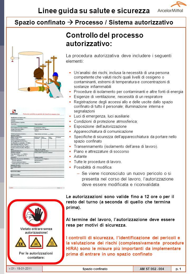 Spazio confinato  Processo / Sistema autorizzativo