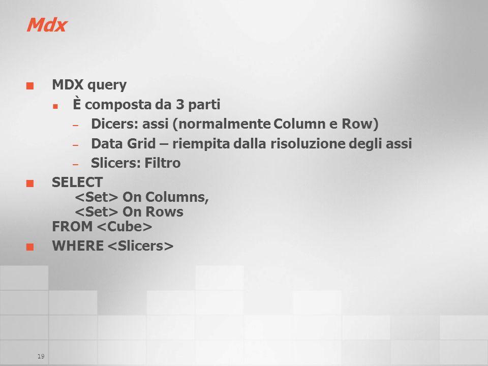 Mdx MDX query È composta da 3 parti