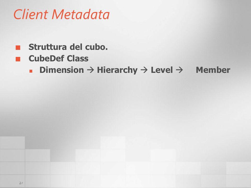 Client Metadata Struttura del cubo. CubeDef Class