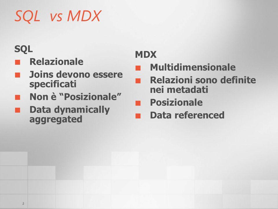 SQL vs MDX SQL Relazionale MDX Multidimensionale