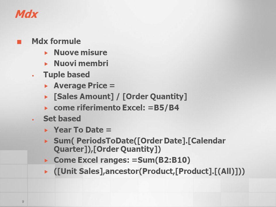 Mdx Mdx formule Nuove misure Nuovi membri Tuple based Average Price =