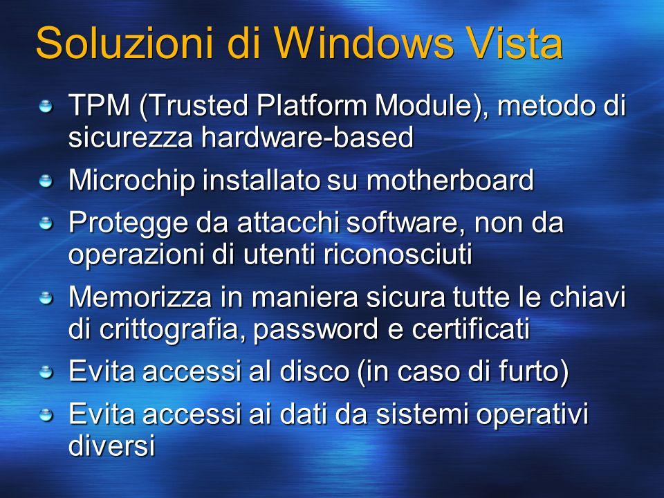 Soluzioni di Windows Vista