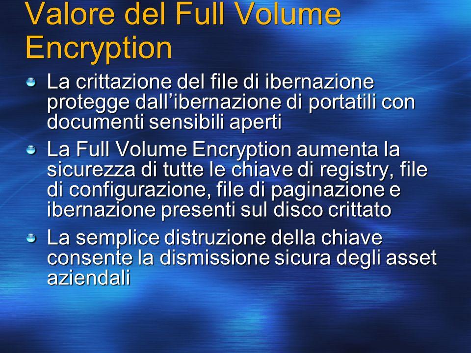 Valore del Full Volume Encryption