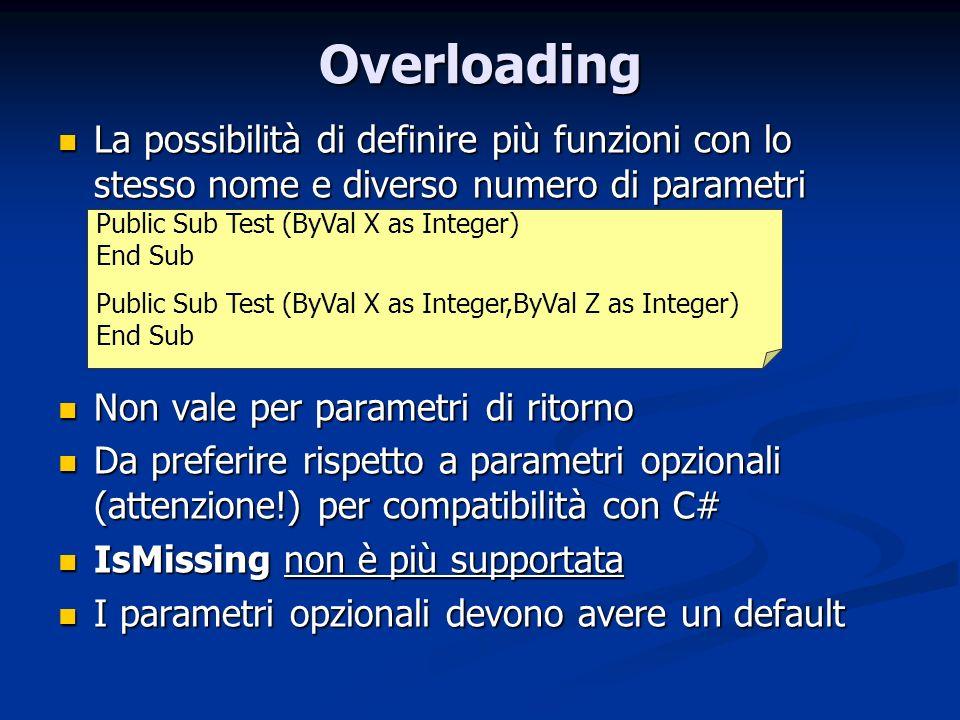 Overloading La possibilità di definire più funzioni con lo stesso nome e diverso numero di parametri.
