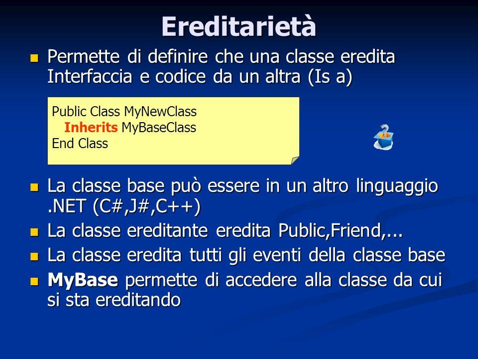 Ereditarietà Permette di definire che una classe eredita Interfaccia e codice da un altra (Is a)