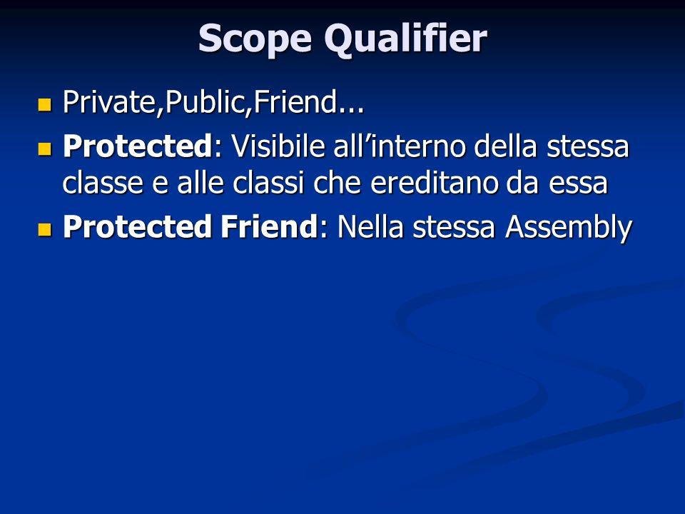 Scope Qualifier Private,Public,Friend...
