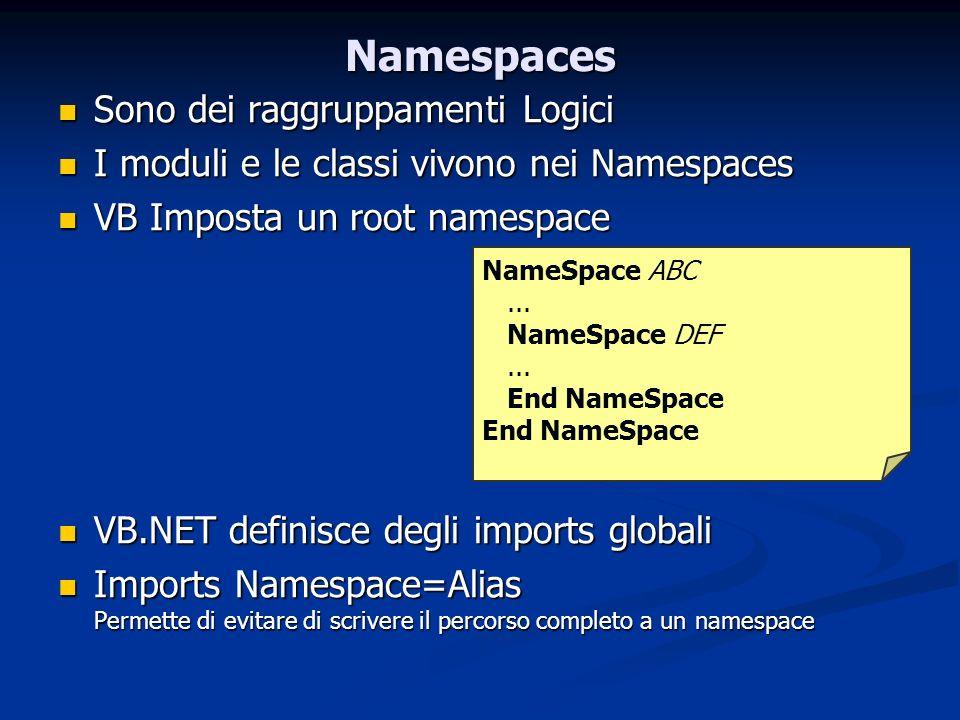 Namespaces Sono dei raggruppamenti Logici