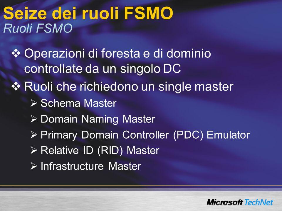 Seize dei ruoli FSMO Ruoli FSMO