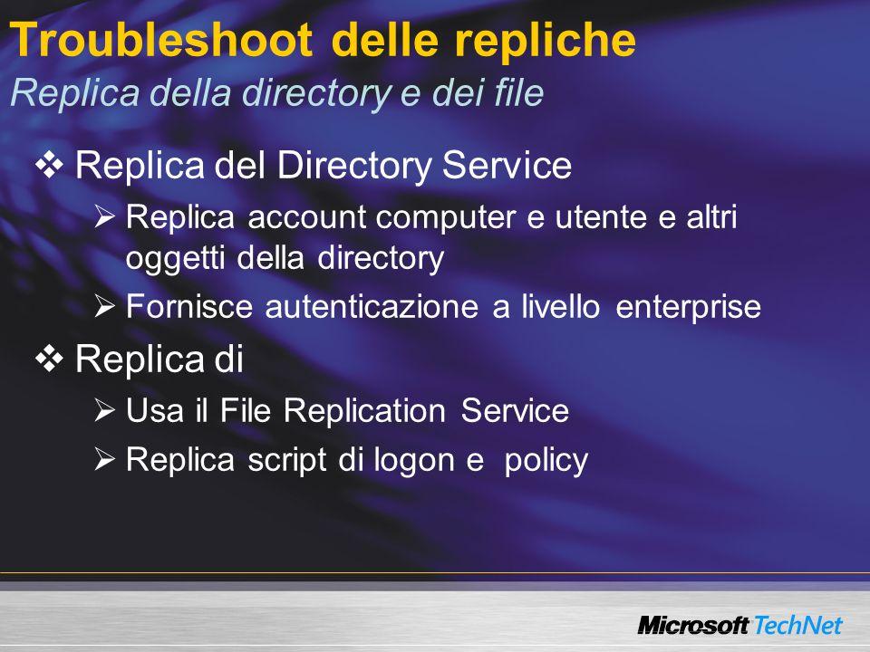 Troubleshoot delle repliche Replica della directory e dei file