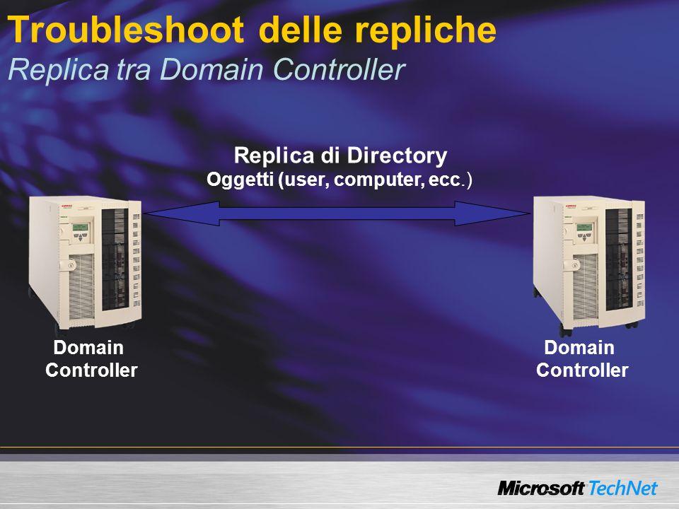 Troubleshoot delle repliche Replica tra Domain Controller