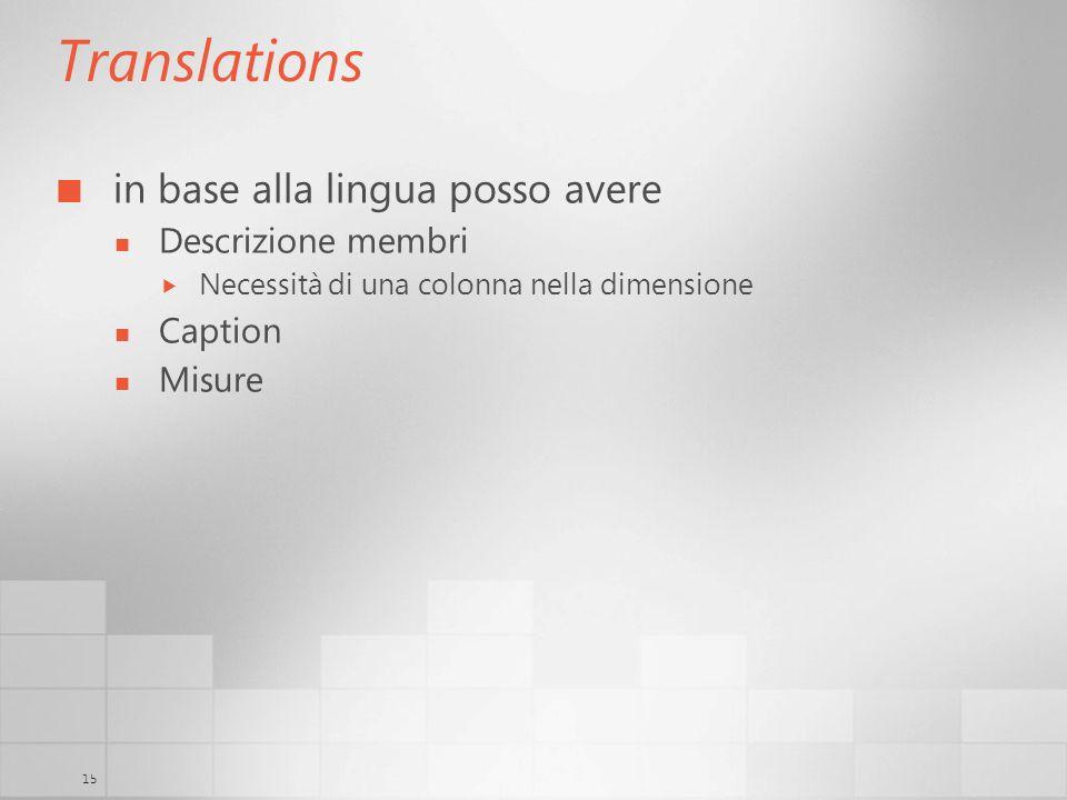 Translations in base alla lingua posso avere Descrizione membri