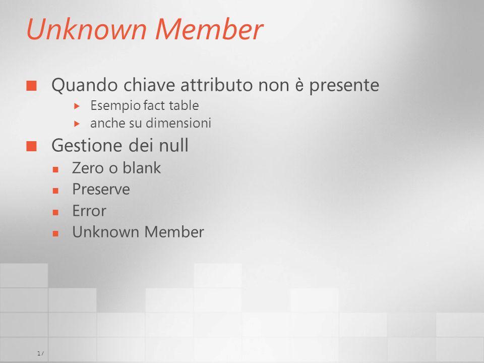 Unknown Member Quando chiave attributo non è presente
